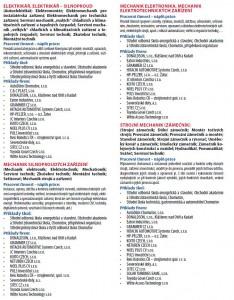 Seznam oborů 1